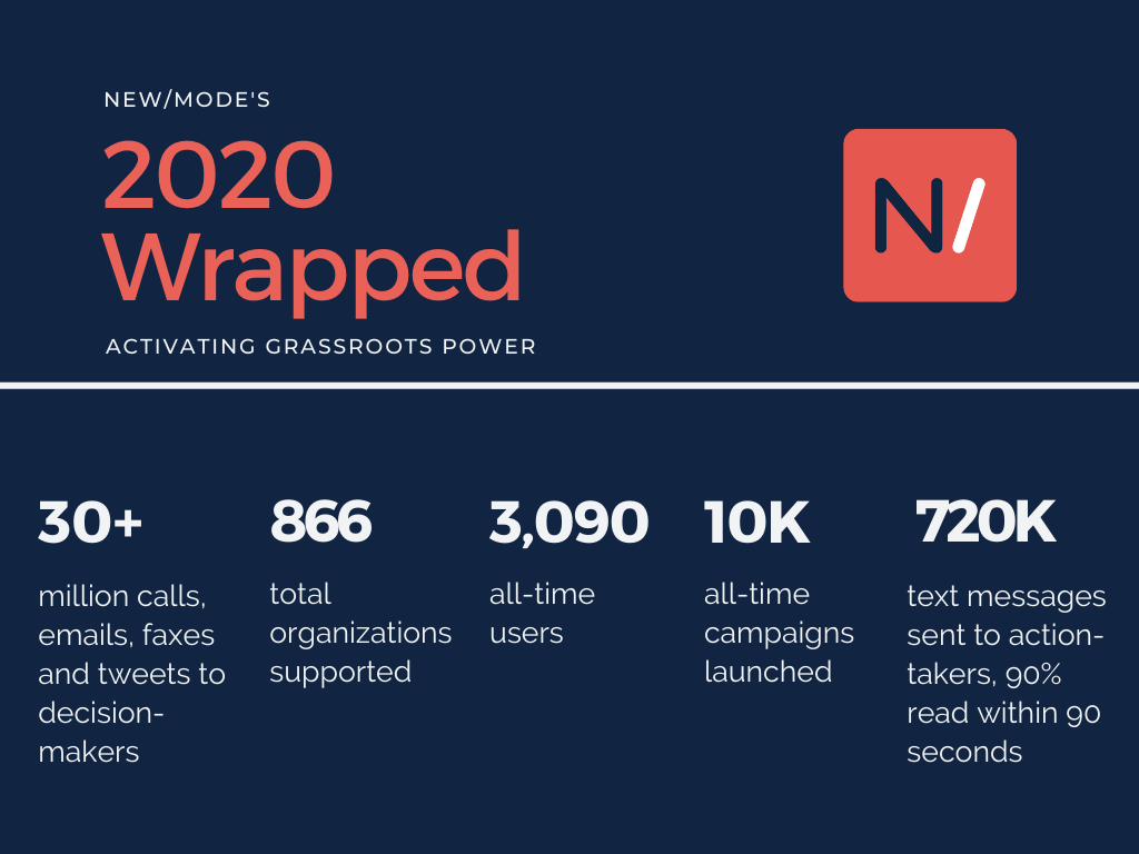 NewMode 2020 Wrapped Graphic